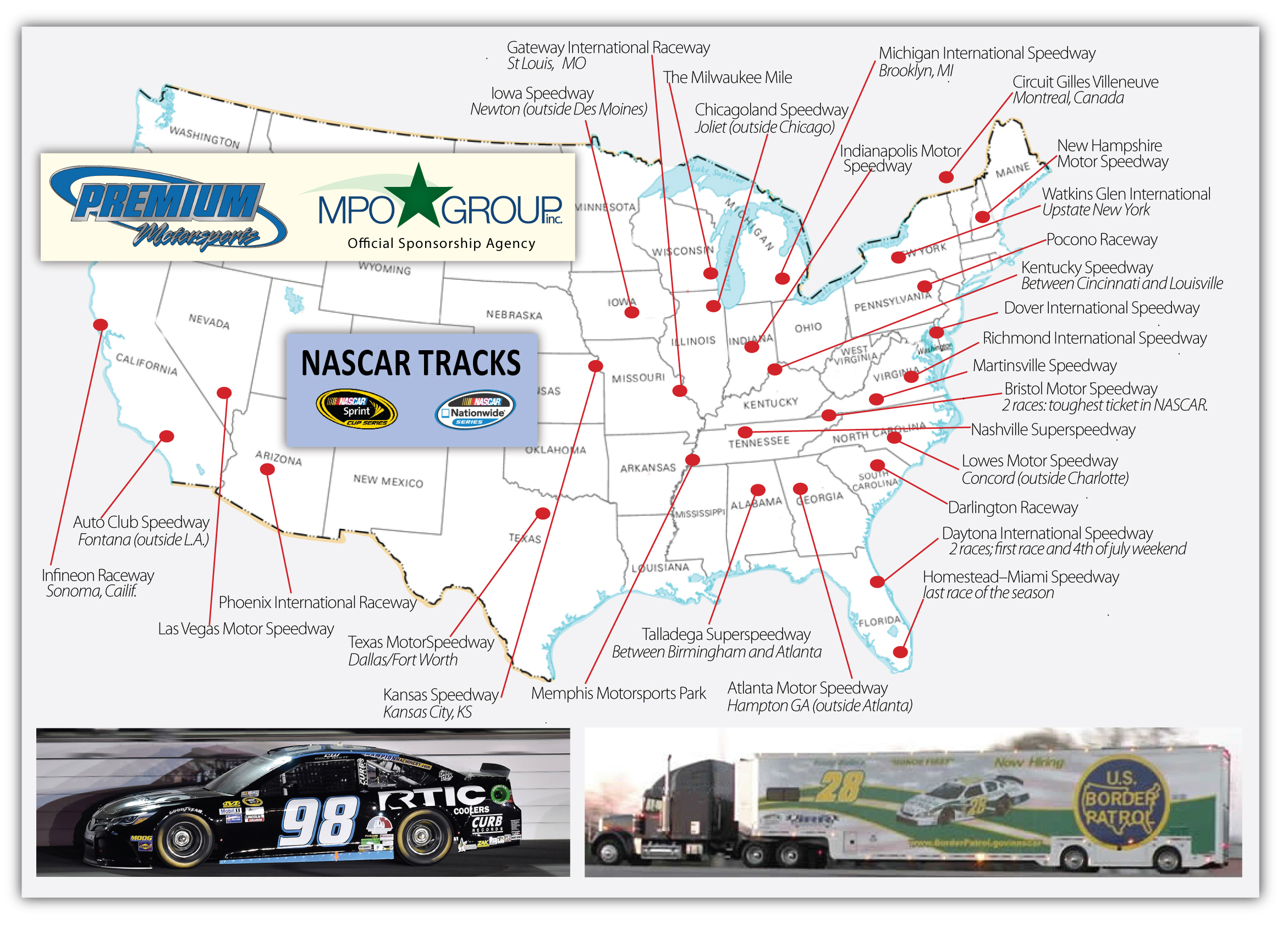 NASCAR Tracks | MPO Group NASCAR